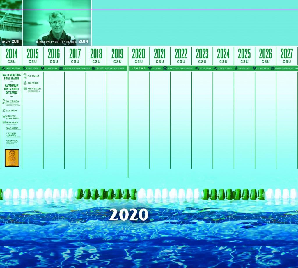 proof__0006_through 2027